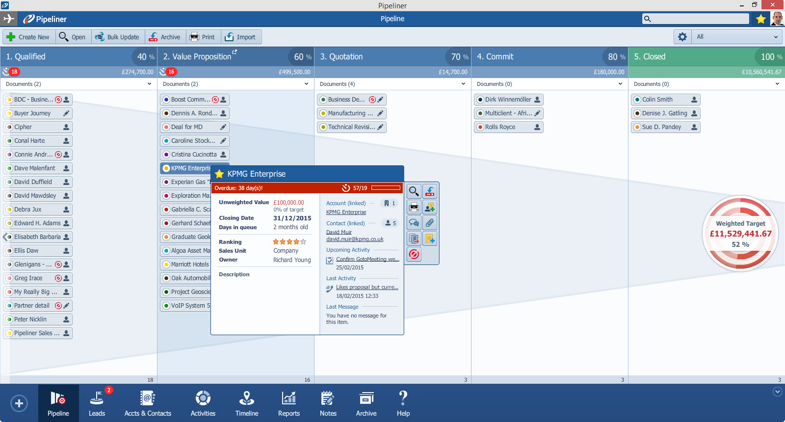 Pipeliner Crm Visual Crm Tool To Engage Your Sales Team